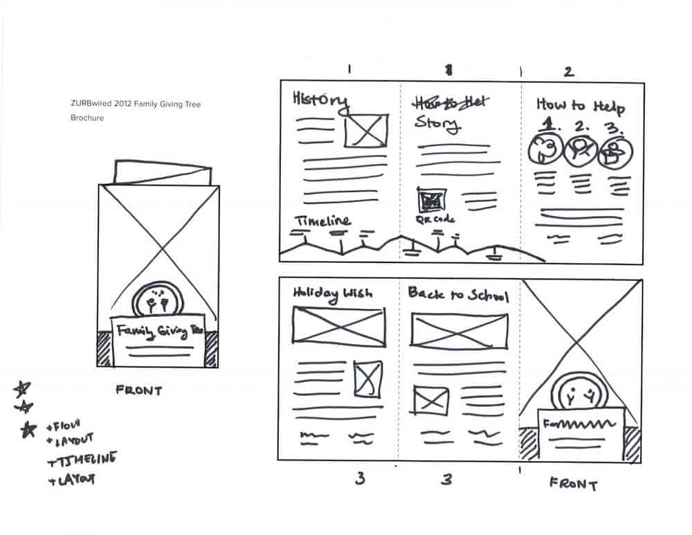 Comment r ussir vos plaquettes brochures d pliants et - Comment faire une brochure sur open office ...